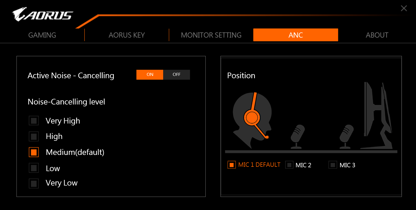 Made for FPS gamers AORUS KD25F Tactical Monitor Launched